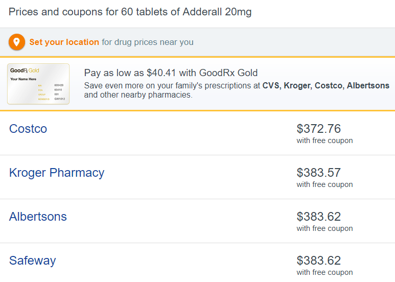 Adderall Price