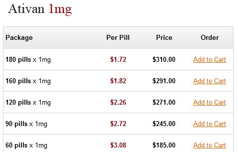 Ativan 1mg online price