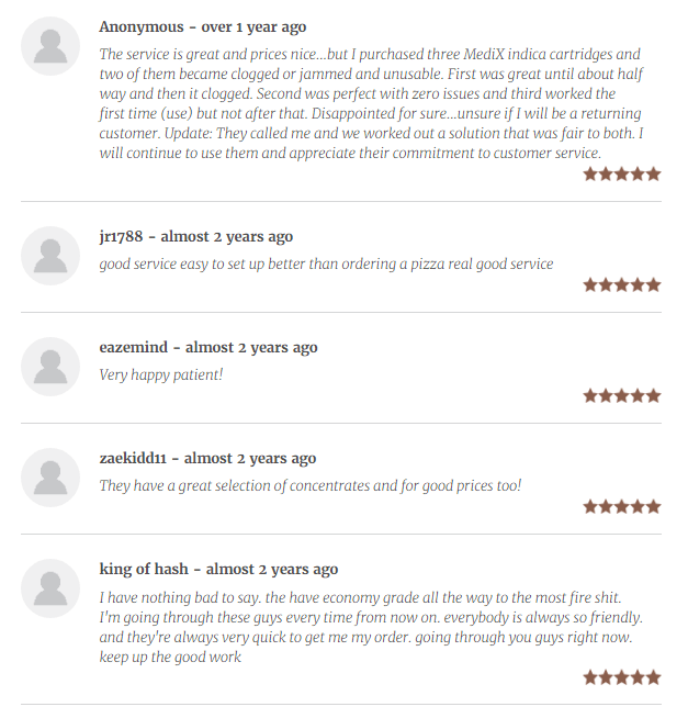 Exclusive Meds Customer Reviews