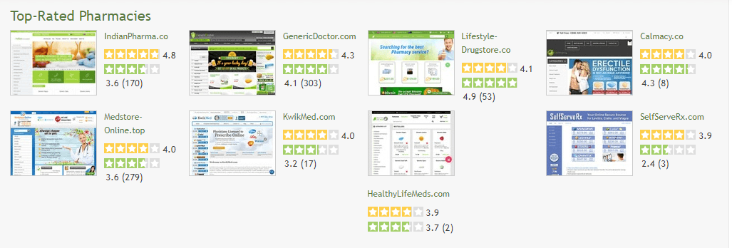 Online Pharmacy Ratings