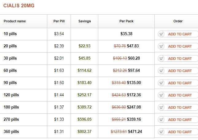 Cialis 20mg Pills Price